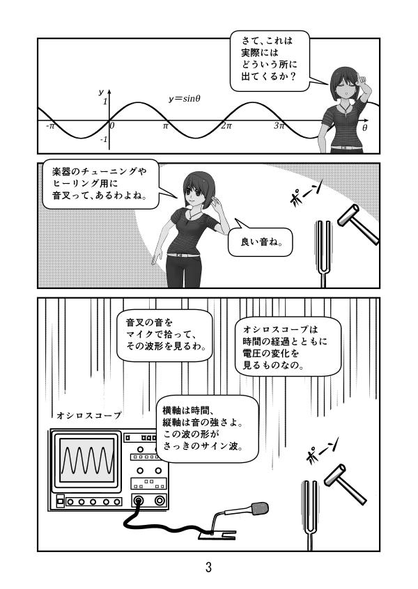 音叉の音はサイン波