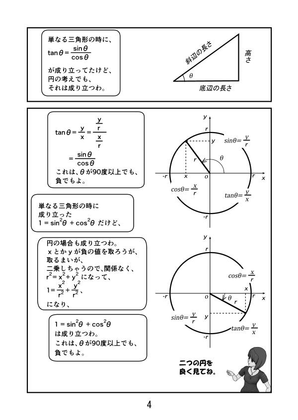 半径rの円でsinθ=y/r、cosθ=x/r、tanθ=y/xと定義しても、三角形で成り立っていた tanθ=sinθ/cosθ、1=(sinθ)^2+(cosθ)^2は、あいかわらず成り立つ。