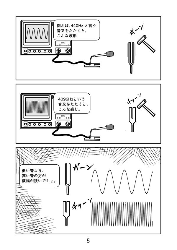 音叉の音はサイン波、オシロスコープで見れる、周波数が高い音は波形の繰り返しが激しくなる