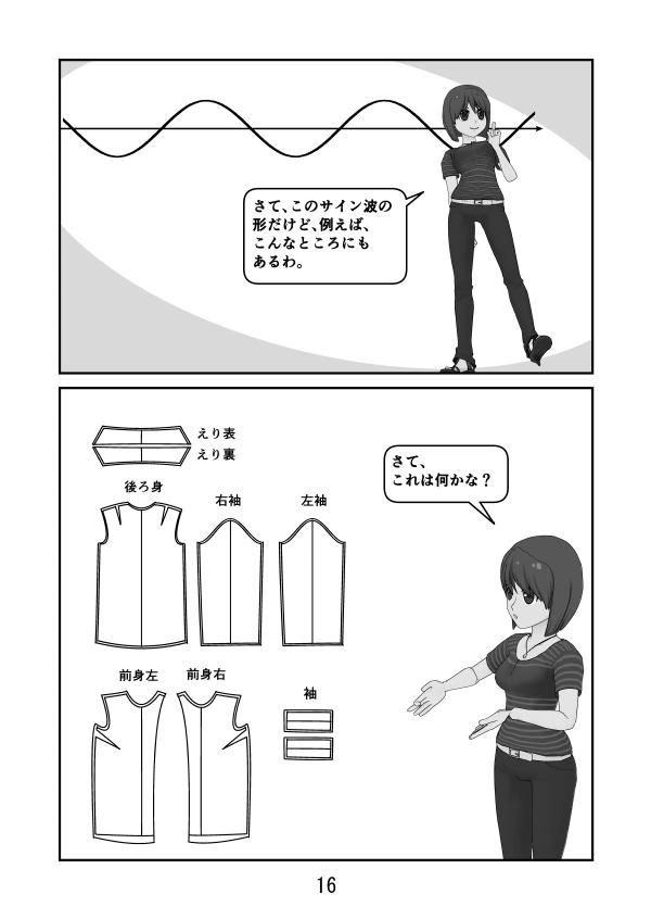 サインのグラフの形は、洋服の型紙の袖の所に現れる。