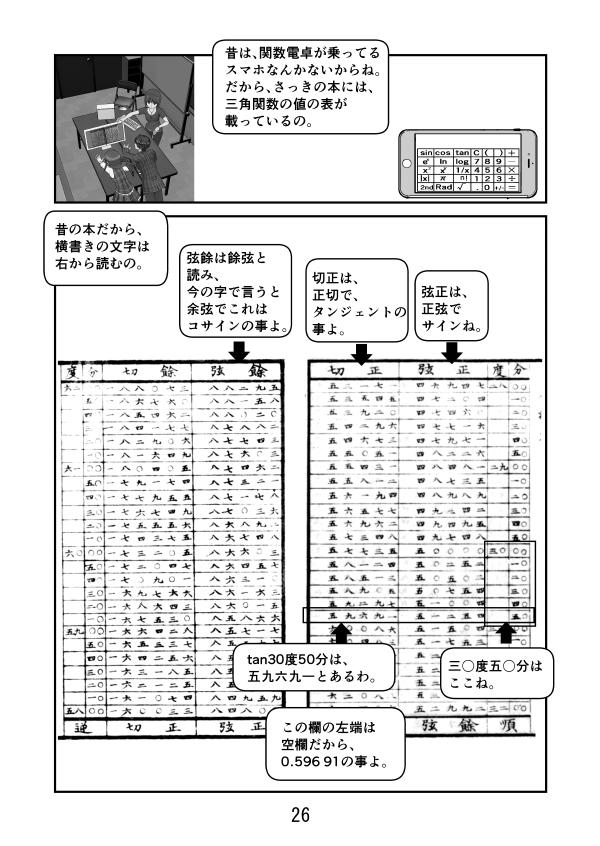 昔の測量の本には三角関数の値の表がついている。タンジェントは正接。昔は切正と書いた。