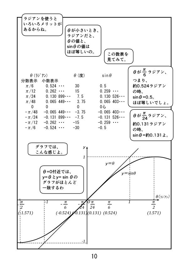 角度θが小さいと、ラジアン表示の時、θの値とsinθの値はほぼ等しい。 グラフで書くと、θが0付近でy=sinθとy=θのグラフはほとんど一致。