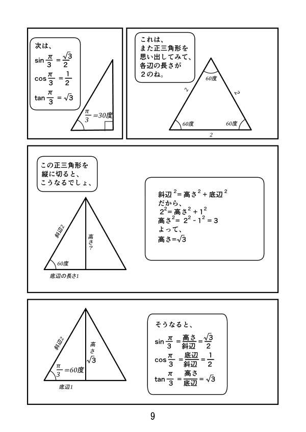 sin(π/3)=√3/2、 cos(π/3)=1/2、 tan(π/3)=√3  になる理由