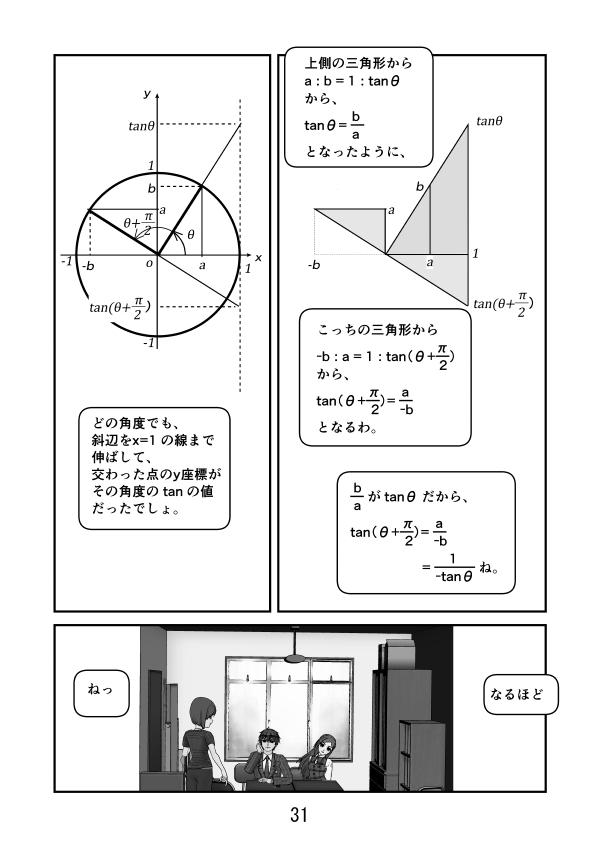 単位円で、tan(θ+π/2)=-1/tanθ、を見てみる