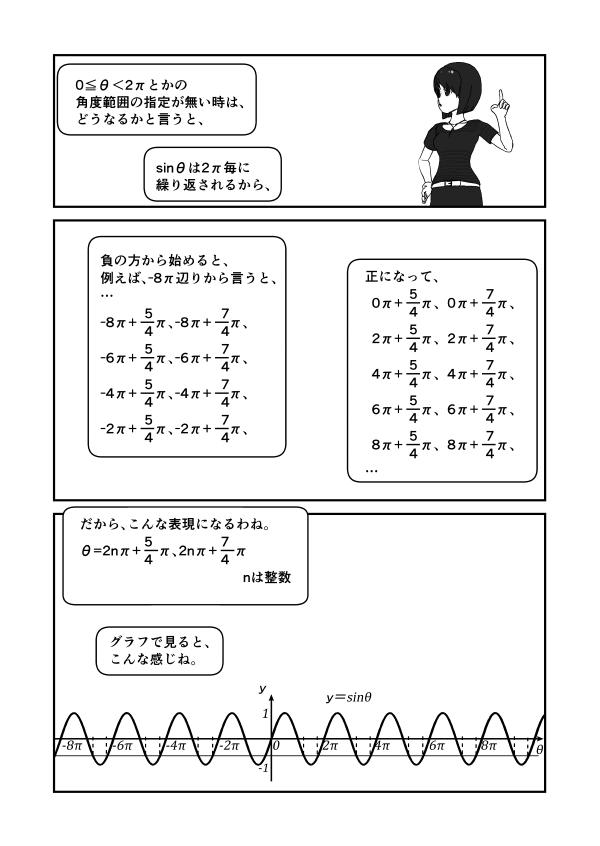 √2sinθ+1=0の時、θを求める。 θの範囲に制限がないとき