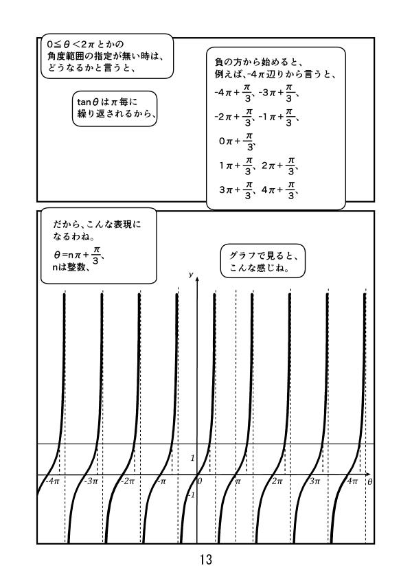 tanθ=√3の時、θを求める。 θの範囲に制限がないとき