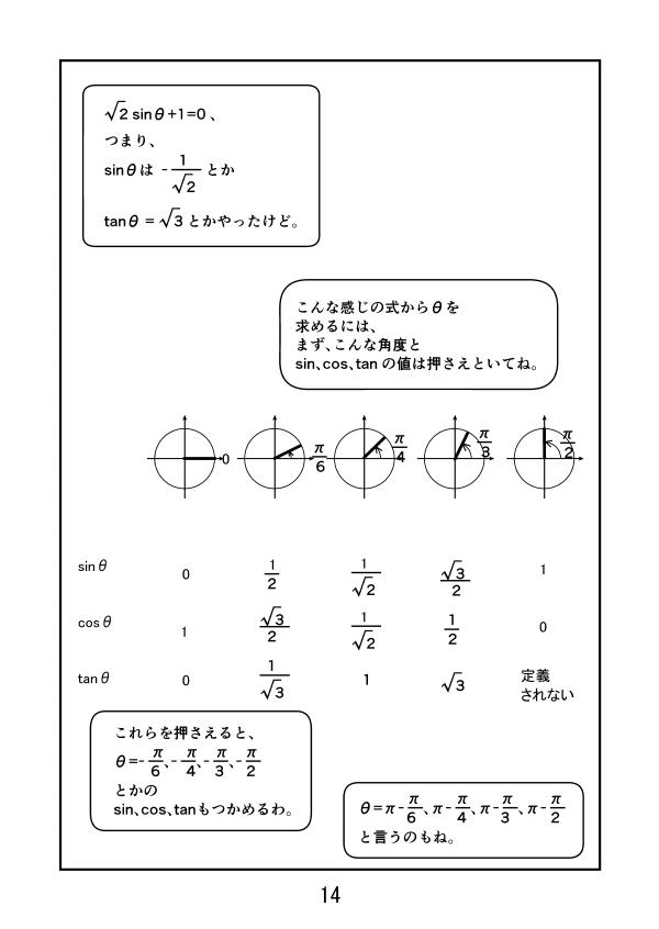 三角関数の方程式を解くには、まずθ=0、π/6、π/4、π/4、π/2 の sin、cos、tan を押さえる