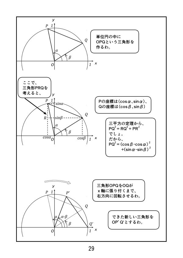 数学漫画 三角関数 加法定理の証明 まずは、cos(α-β)=cosαcosβ+sinαsinβを導く