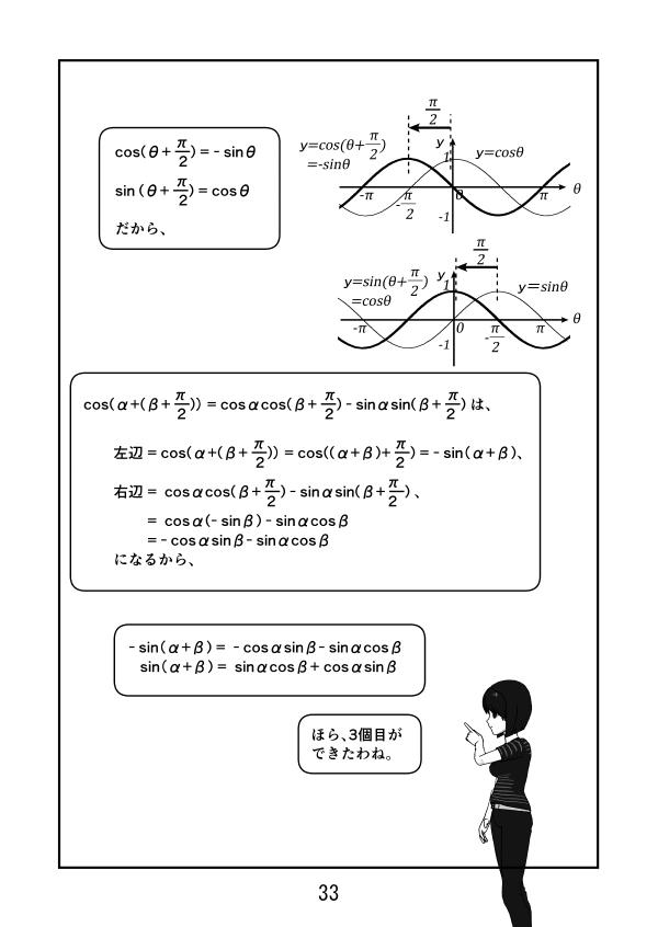 数学漫画 三角関数 加法定理の証明 cos(α-β)=cosαcosβ+sinαsinβから、 cos(α+β)=cosαcosβ-sinαsinβを導く