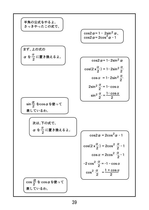 半角の公式 (sin α/2)の2乗をcosαで表す。(cos α/2)の2乗をcosαで表す。