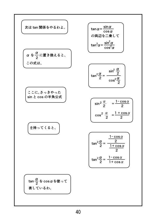 半角公式。(tan α/2)の2乗をcosαで表す。